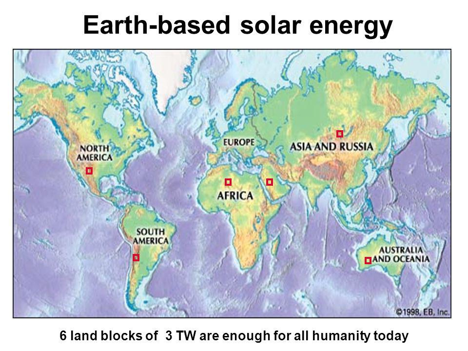 Earth-based solar energy