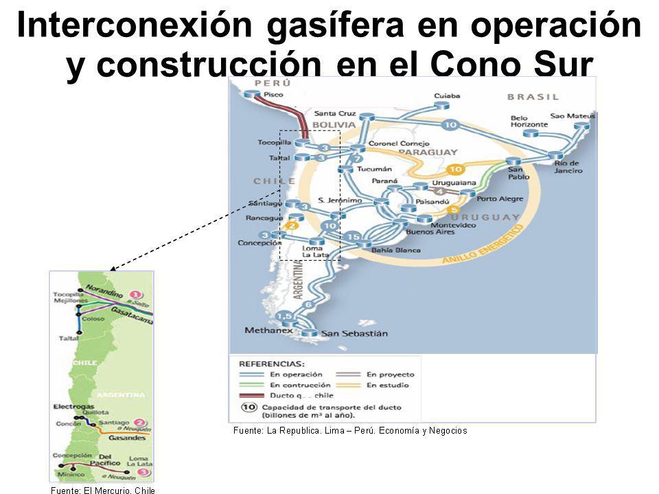 Interconexión gasífera en operación y construcción en el Cono Sur