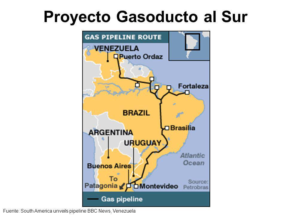Proyecto Gasoducto al Sur