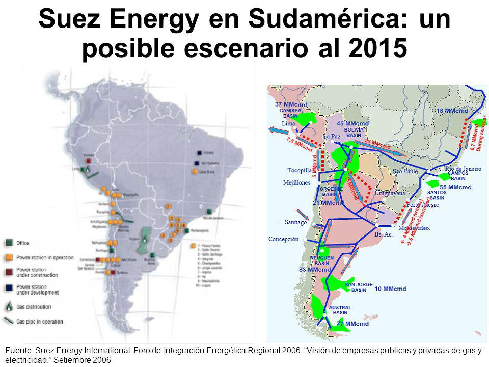Suez Energy en Sudamérica: un posible escenario al 2015