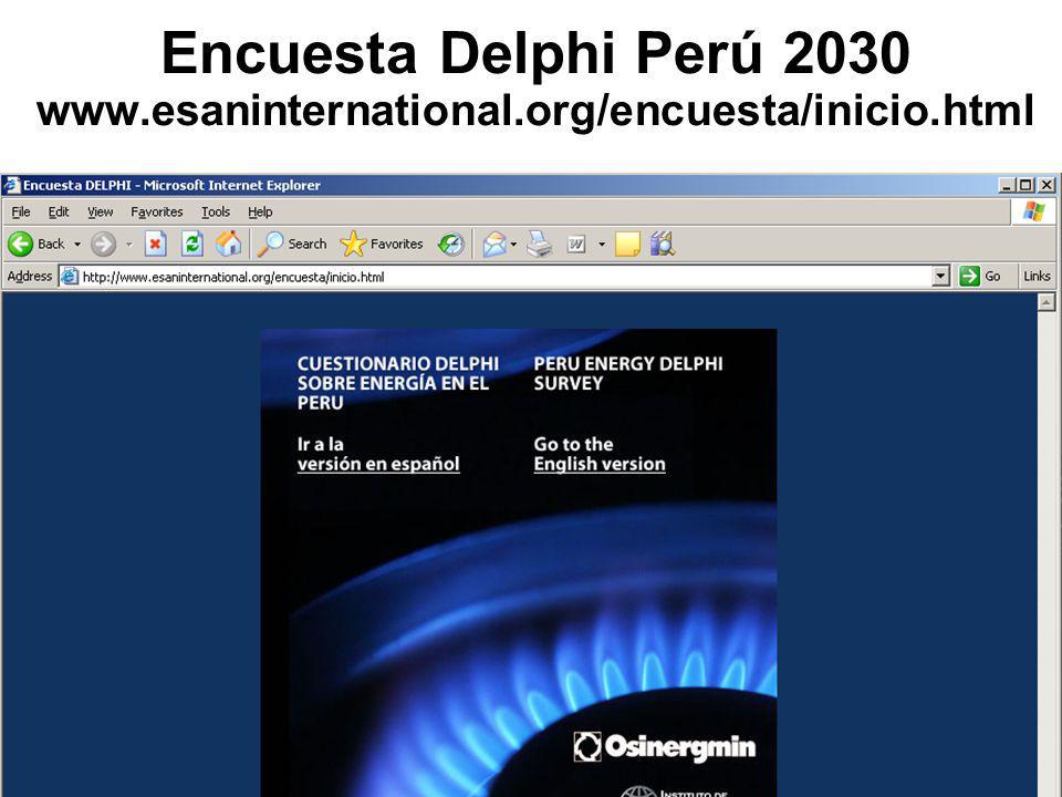 Encuesta Delphi Perú 2030 www. esaninternational. org/encuesta/inicio