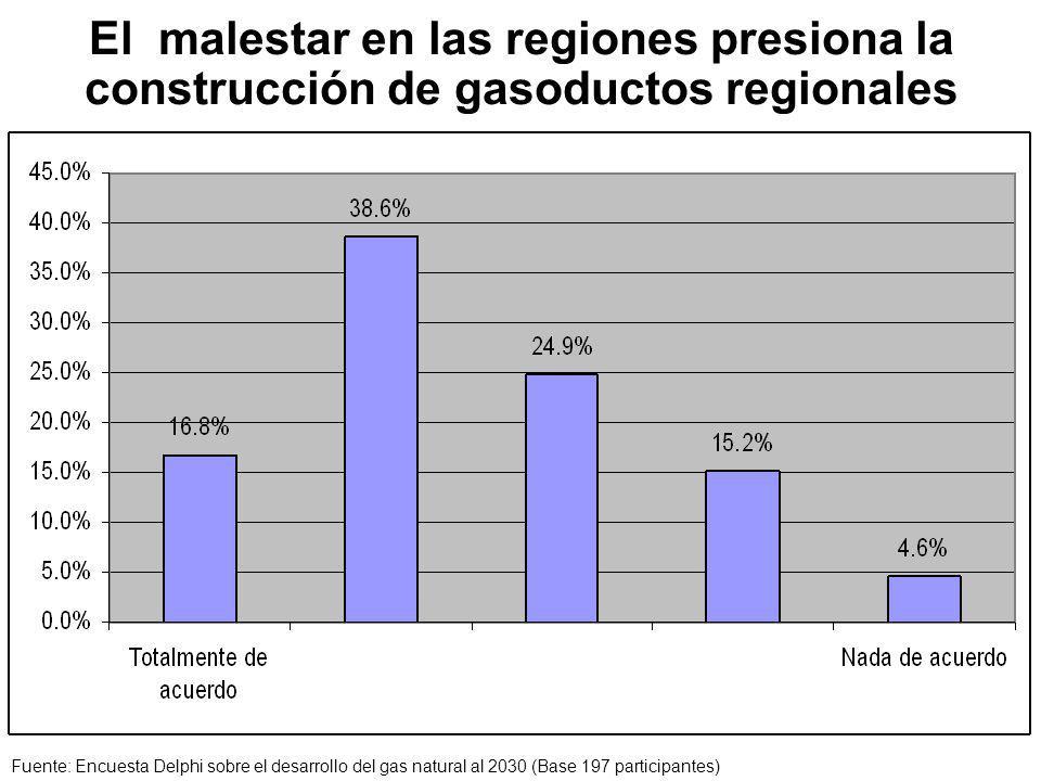 El malestar en las regiones presiona la construcción de gasoductos regionales