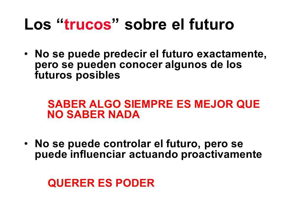 Los trucos sobre el futuro