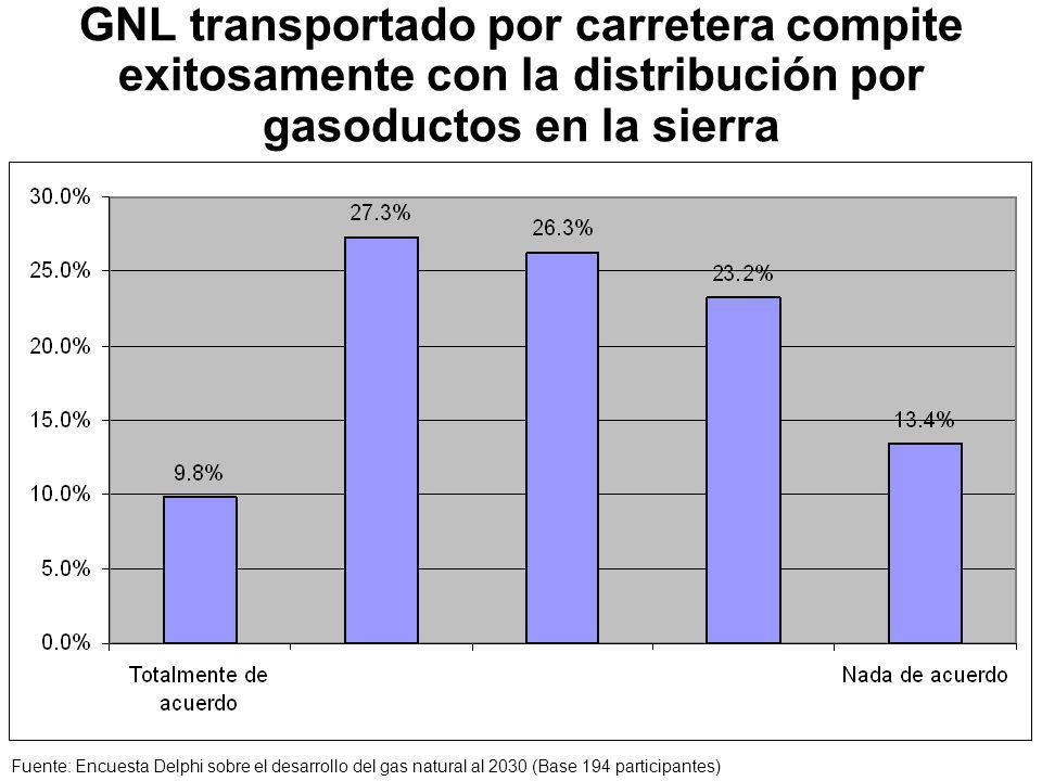 GNL transportado por carretera compite exitosamente con la distribución por gasoductos en la sierra