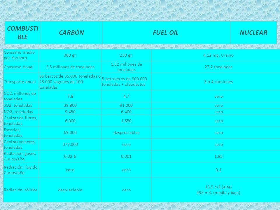 13,5 m3,(alta) 493 m3, (media y baja)