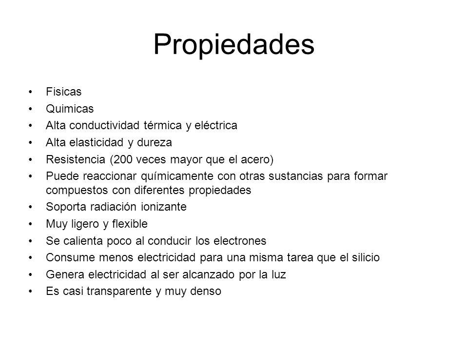 Propiedades Fisicas Quimicas Alta conductividad térmica y eléctrica