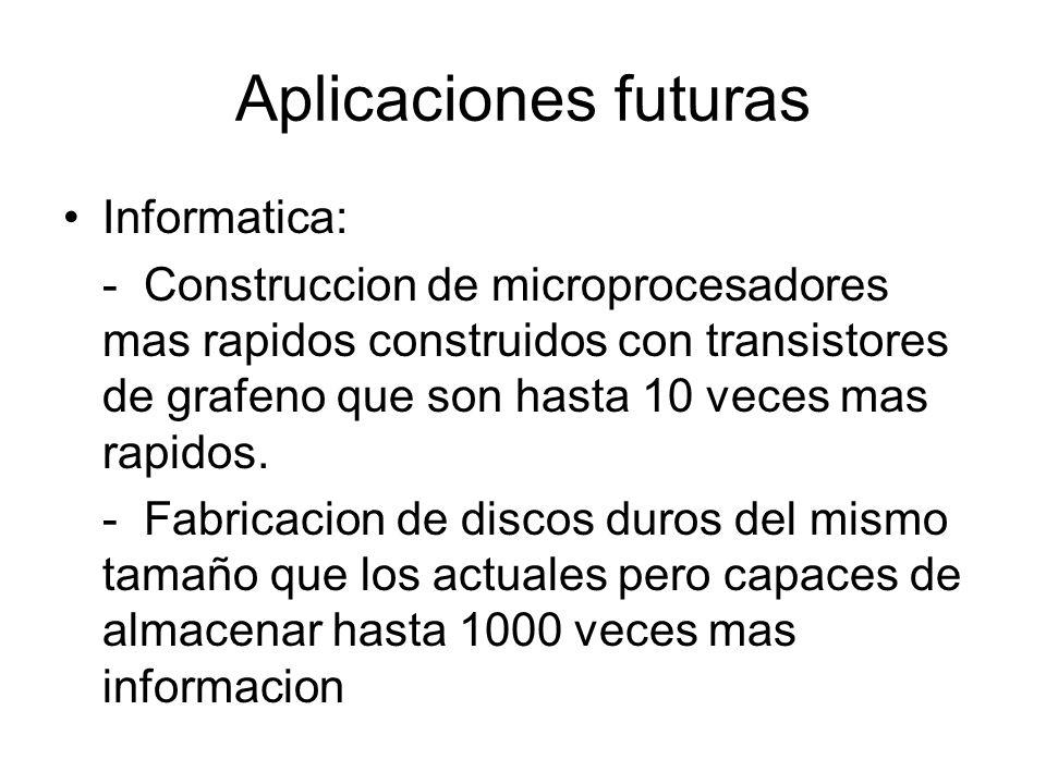 Aplicaciones futuras Informatica: