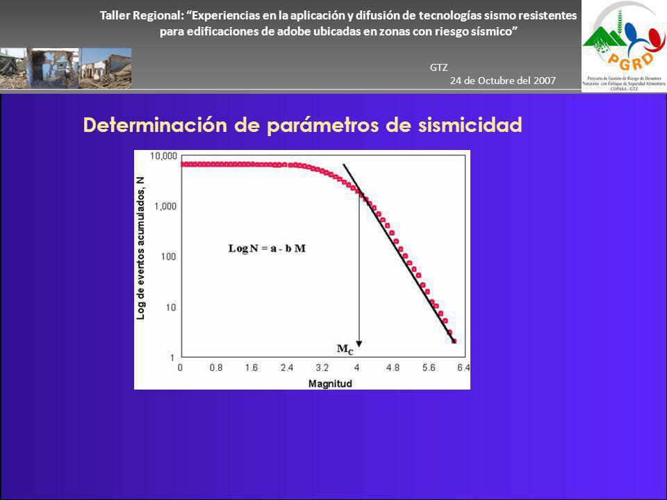 Determinación de parámetros de sismicidad