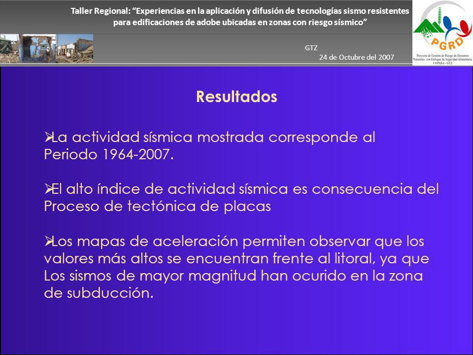 Resultados La actividad sísmica mostrada corresponde al