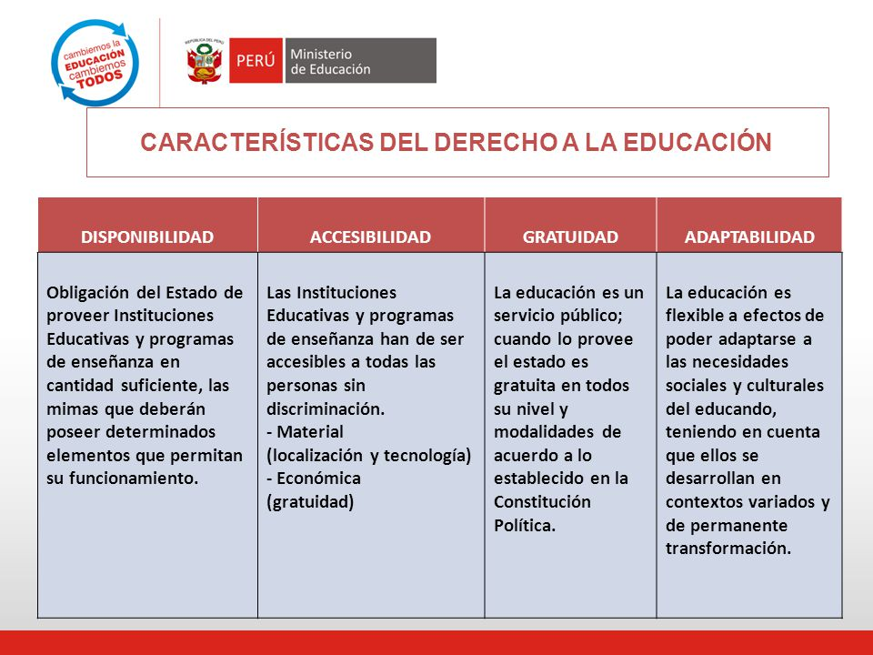 CARACTERÍSTICAS DEL DERECHO A LA EDUCACIÓN