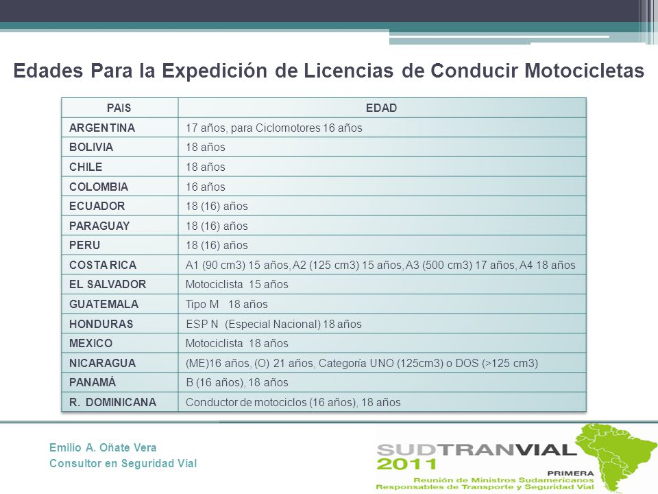 Edades Para la Expedición de Licencias de Conducir Motocicletas