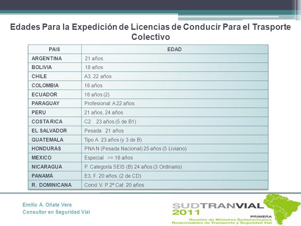 Edades Para la Expedición de Licencias de Conducir Para el Trasporte Colectivo
