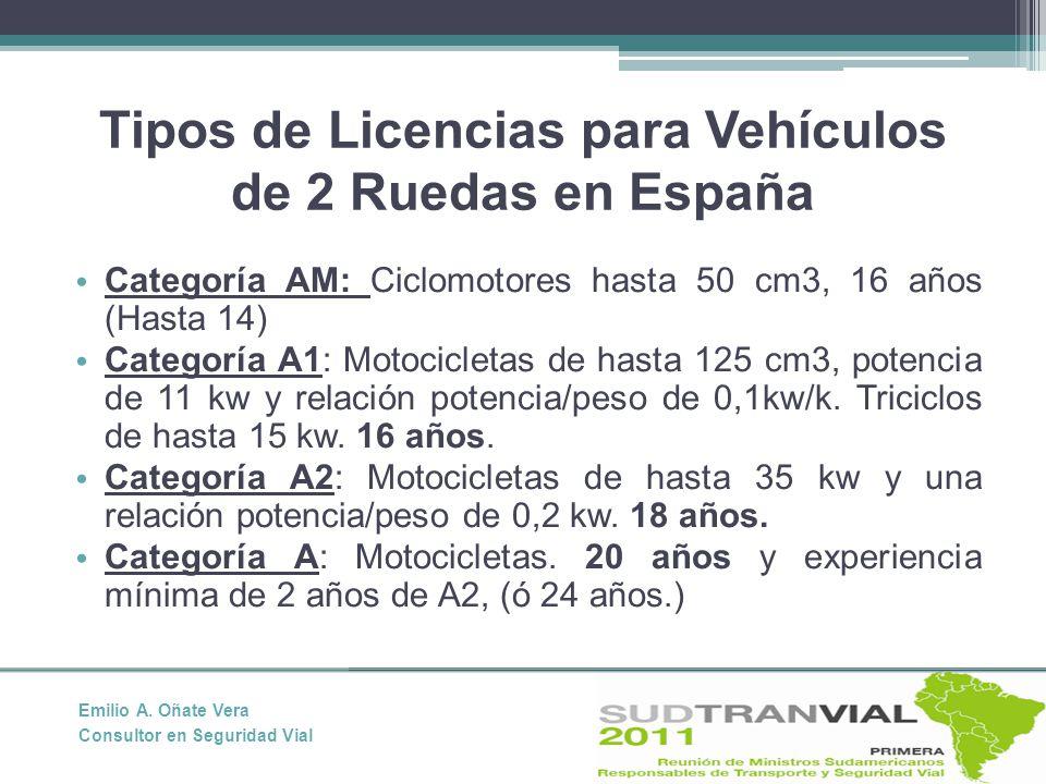Tipos de Licencias para Vehículos de 2 Ruedas en España