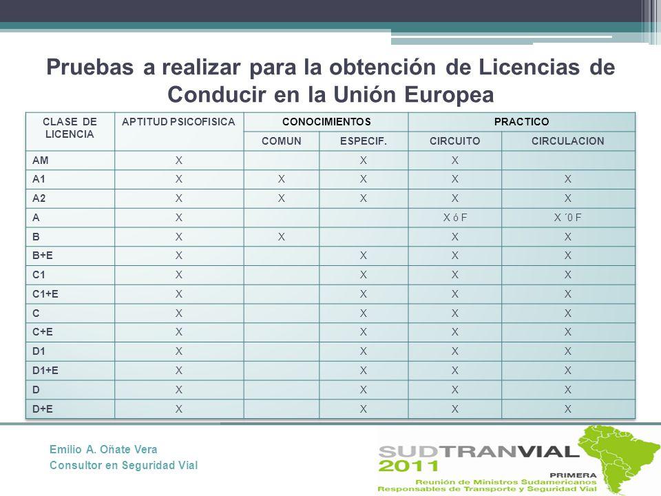 Pruebas a realizar para la obtención de Licencias de Conducir en la Unión Europea