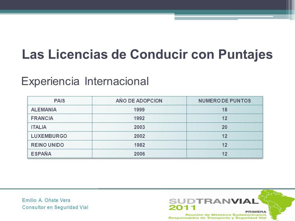 Las Licencias de Conducir con Puntajes