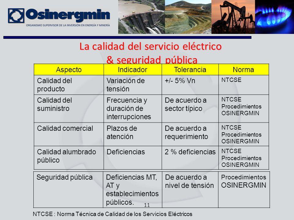 La calidad del servicio eléctrico & seguridad pública