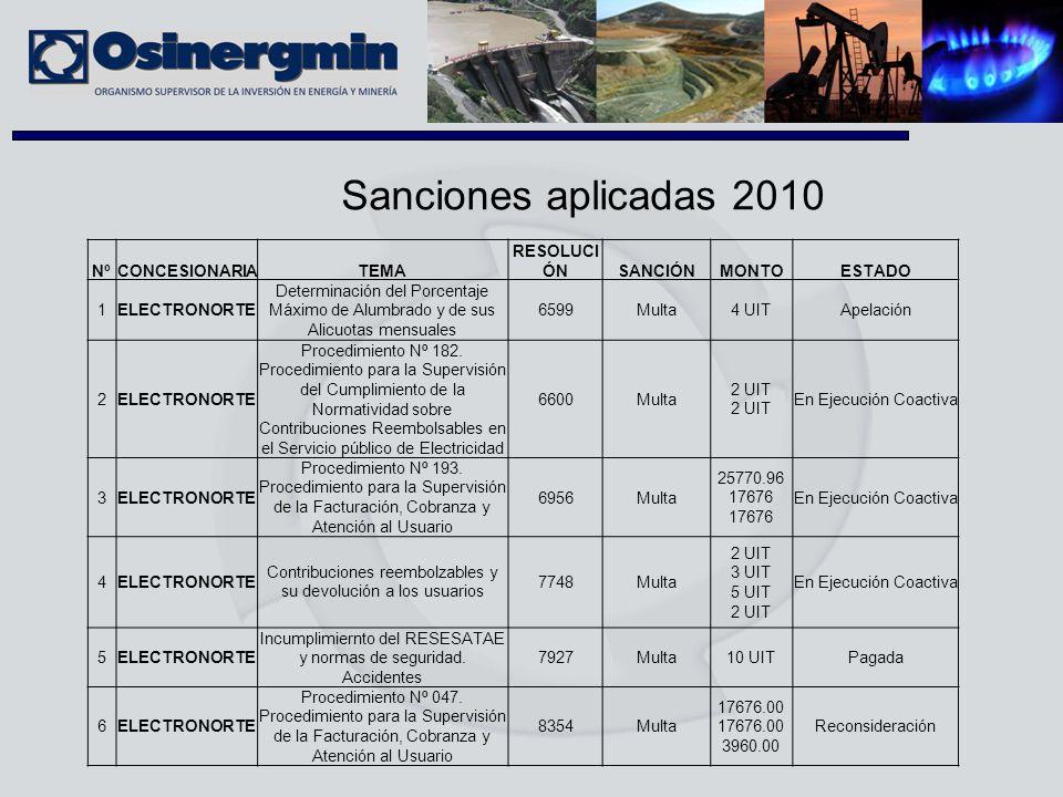 Sanciones aplicadas 2010 Nº CONCESIONARIA TEMA RESOLUCIÓN SANCIÓN