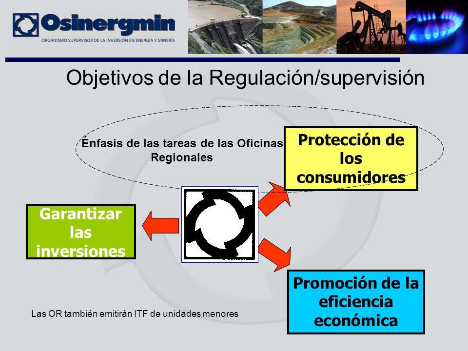 Objetivos de la Regulación/supervisión