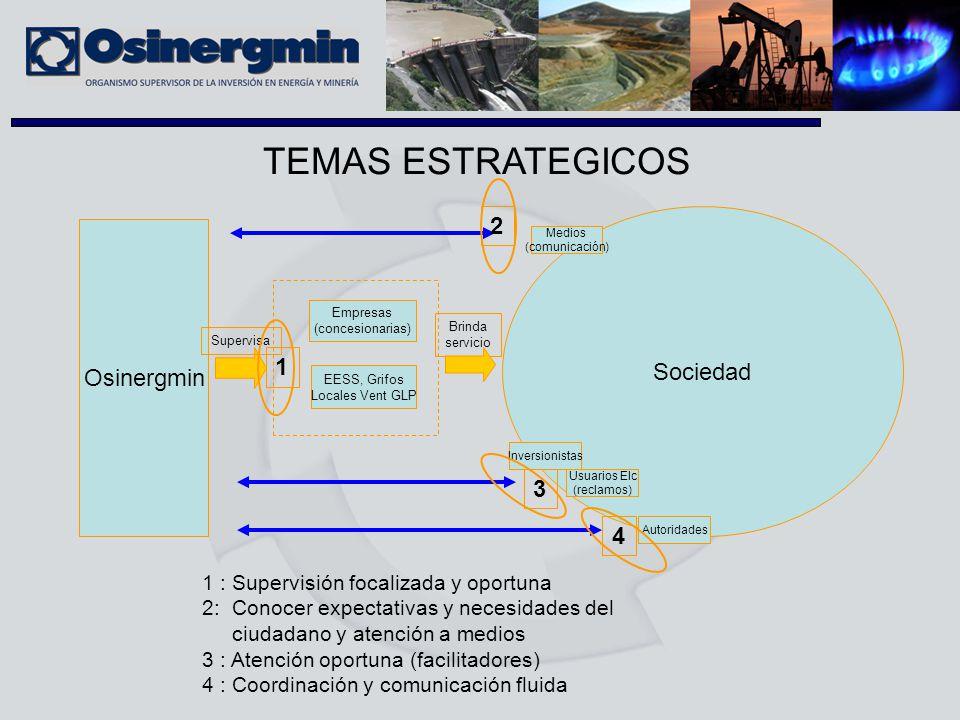 TEMAS ESTRATEGICOS 2 Sociedad Osinergmin 1 3 4