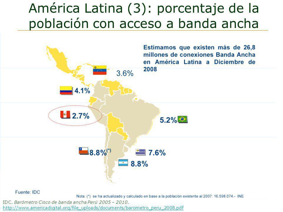 América Latina (3): porcentaje de la población con acceso a banda ancha