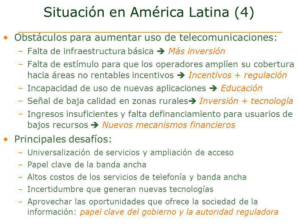Situación en América Latina (4)
