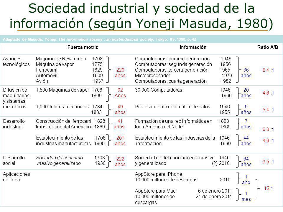 Sociedad industrial y sociedad de la información (según Yoneji Masuda, 1980)