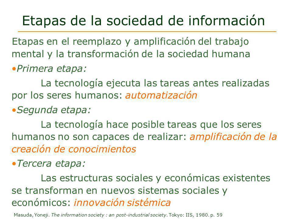 Etapas de la sociedad de información
