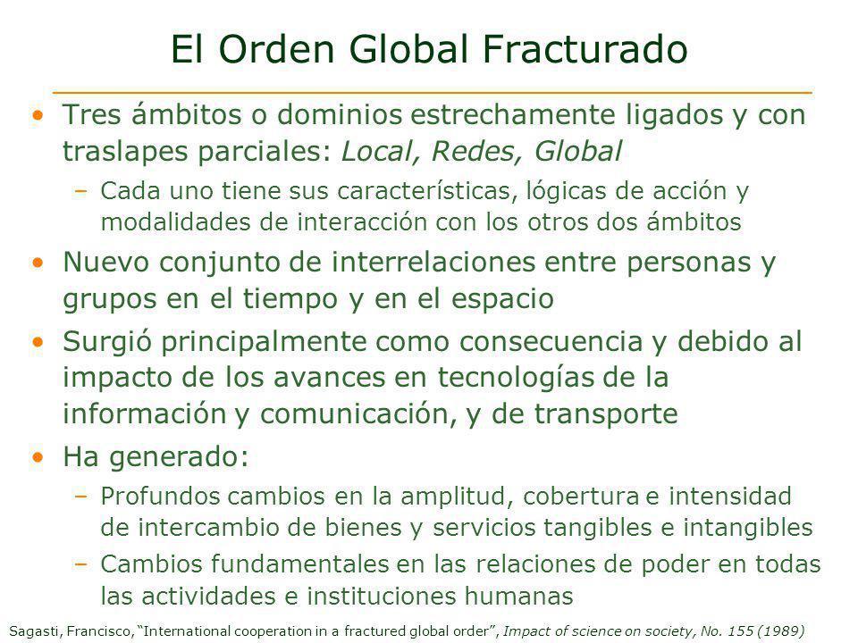 El Orden Global Fracturado