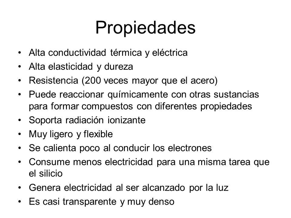 Propiedades Alta conductividad térmica y eléctrica