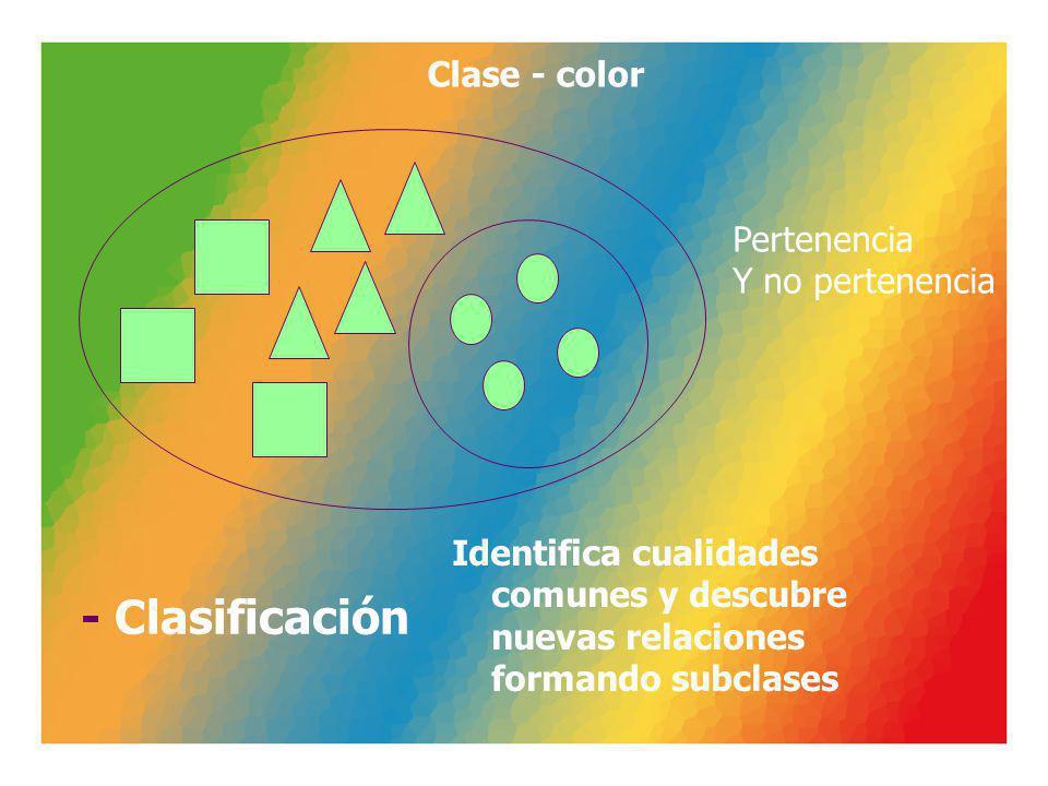 - Clasificación Clase - color Pertenencia Y no pertenencia