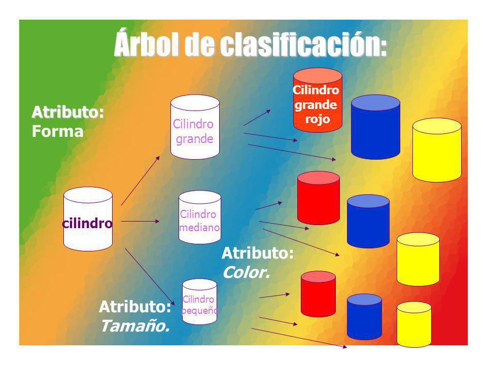 Árbol de clasificación:
