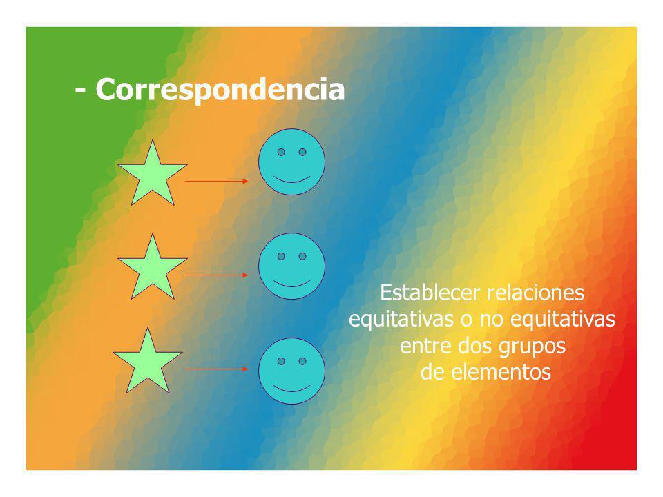 - Correspondencia Establecer relaciones equitativas o no equitativas