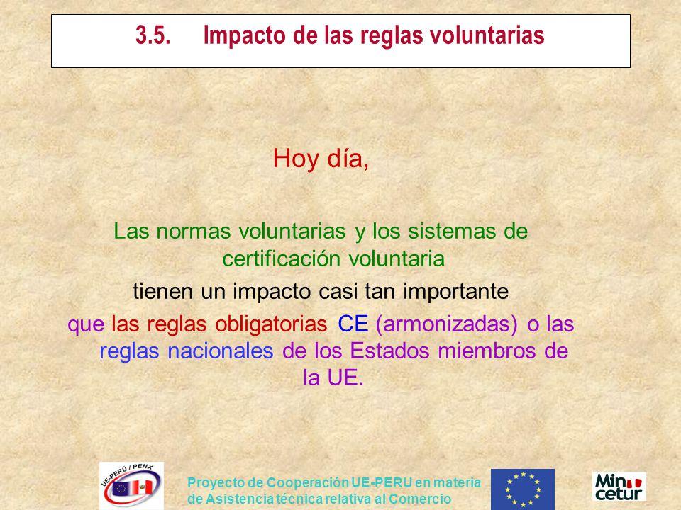 3.5. Impacto de las reglas voluntarias