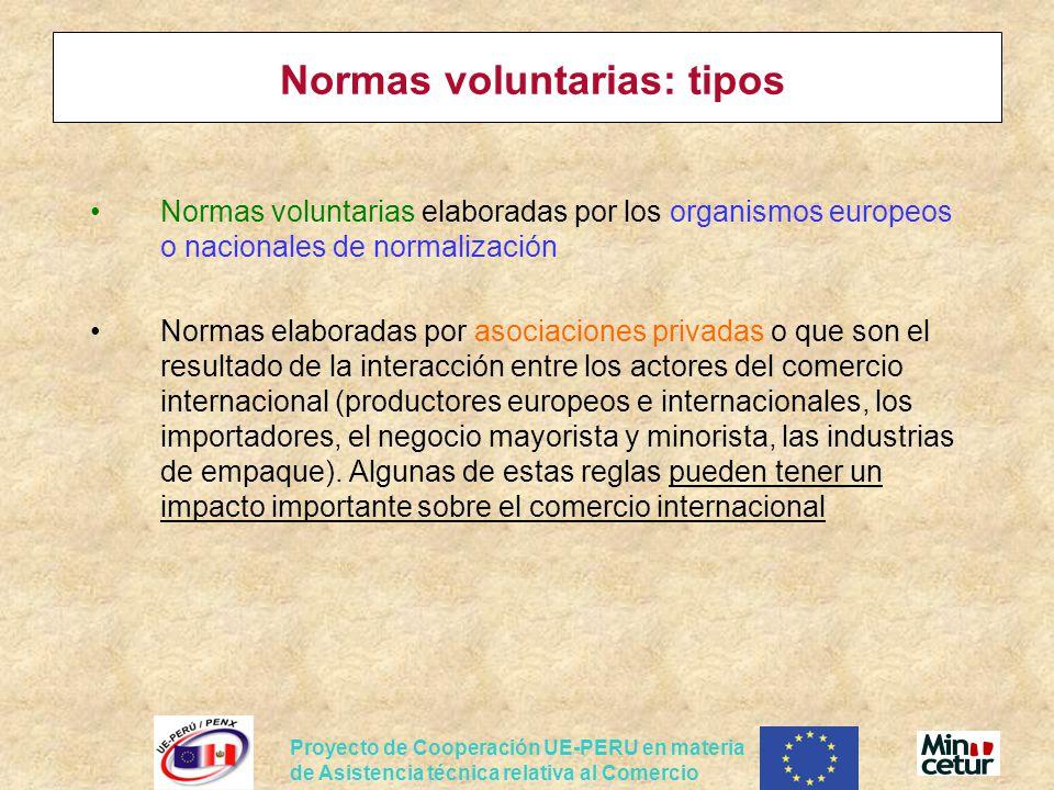 Normas voluntarias: tipos