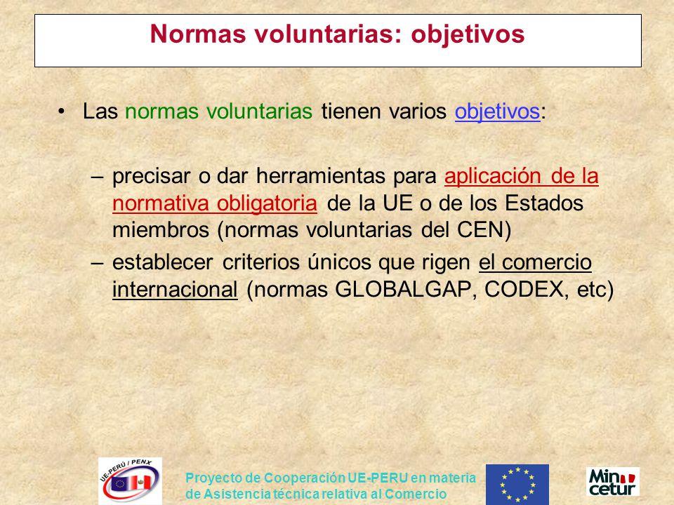 Normas voluntarias: objetivos
