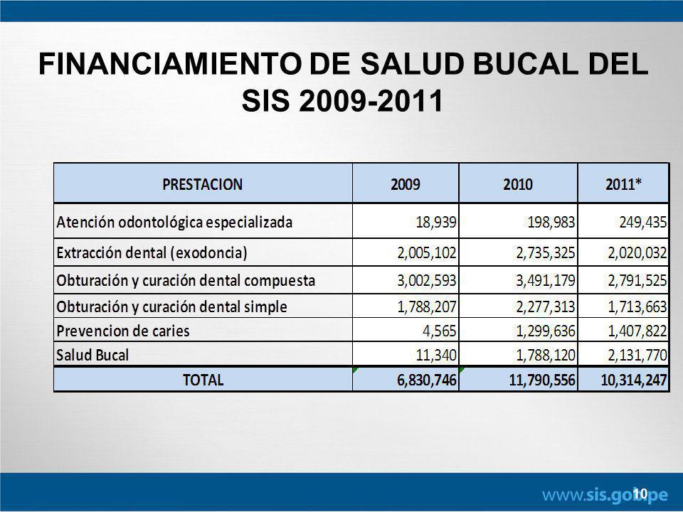 FINANCIAMIENTO DE SALUD BUCAL DEL SIS 2009-2011