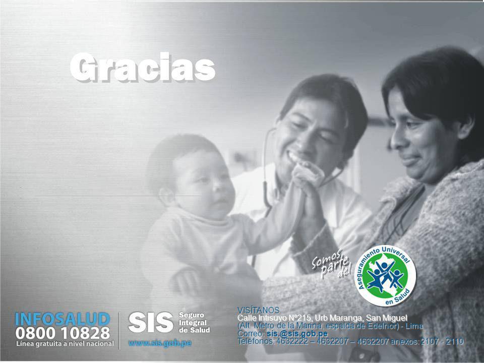 Gracias VISÍTANOS Calle Intisuyo Nº215, Urb Maranga, San Miguel