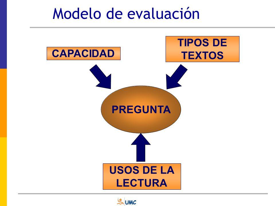 Modelo de evaluación TIPOS DE TEXTOS CAPACIDAD PREGUNTA