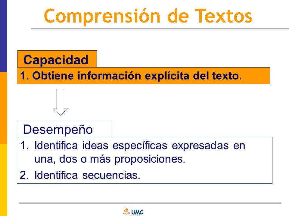 Comprensión de Textos Capacidad Desempeño