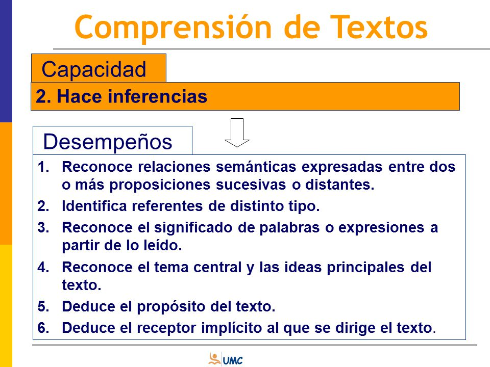 Comprensión de Textos Capacidad Desempeños 2. Hace inferencias
