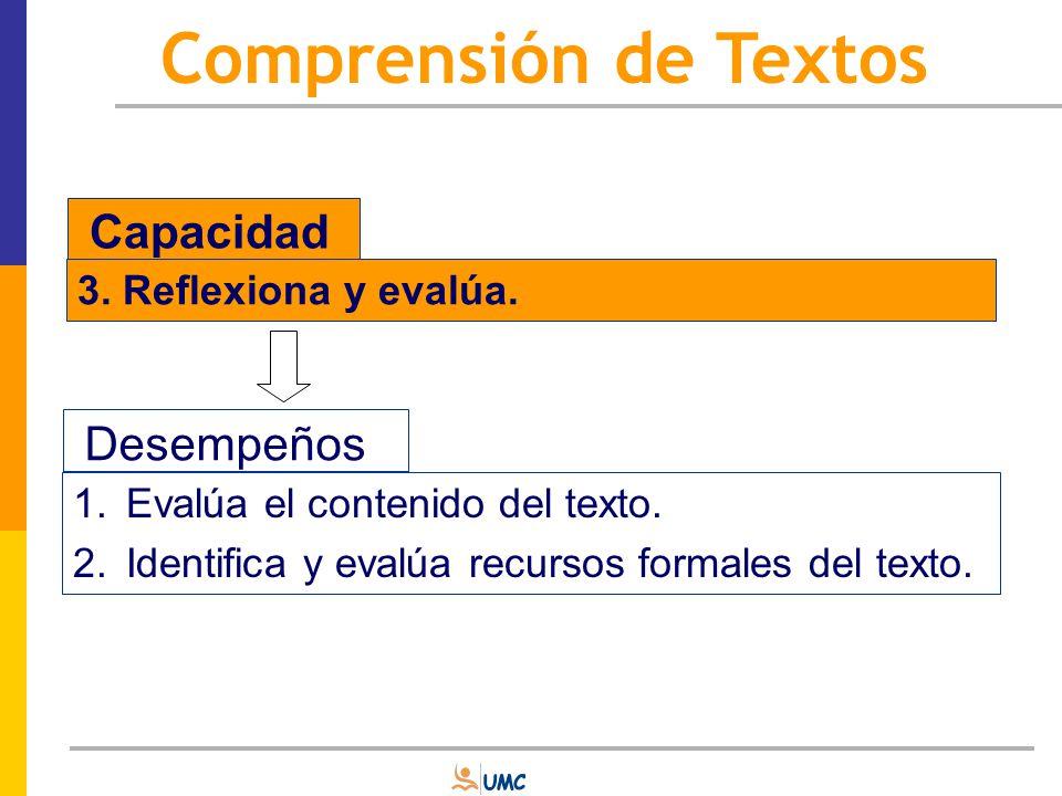 Comprensión de Textos Capacidad Desempeños 3. Reflexiona y evalúa.