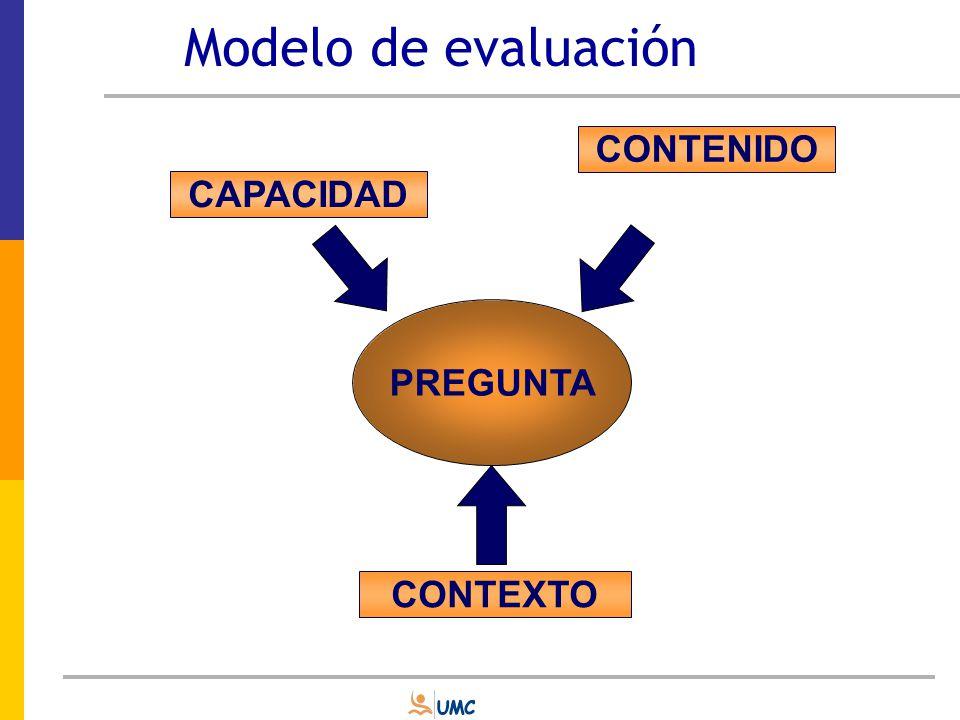 Modelo de evaluación CONTENIDO CAPACIDAD PREGUNTA CONTEXTO