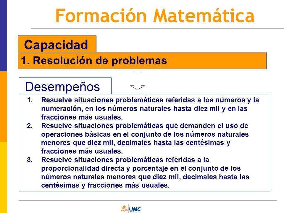 Formación Matemática Capacidad Desempeños 1. Resolución de problemas