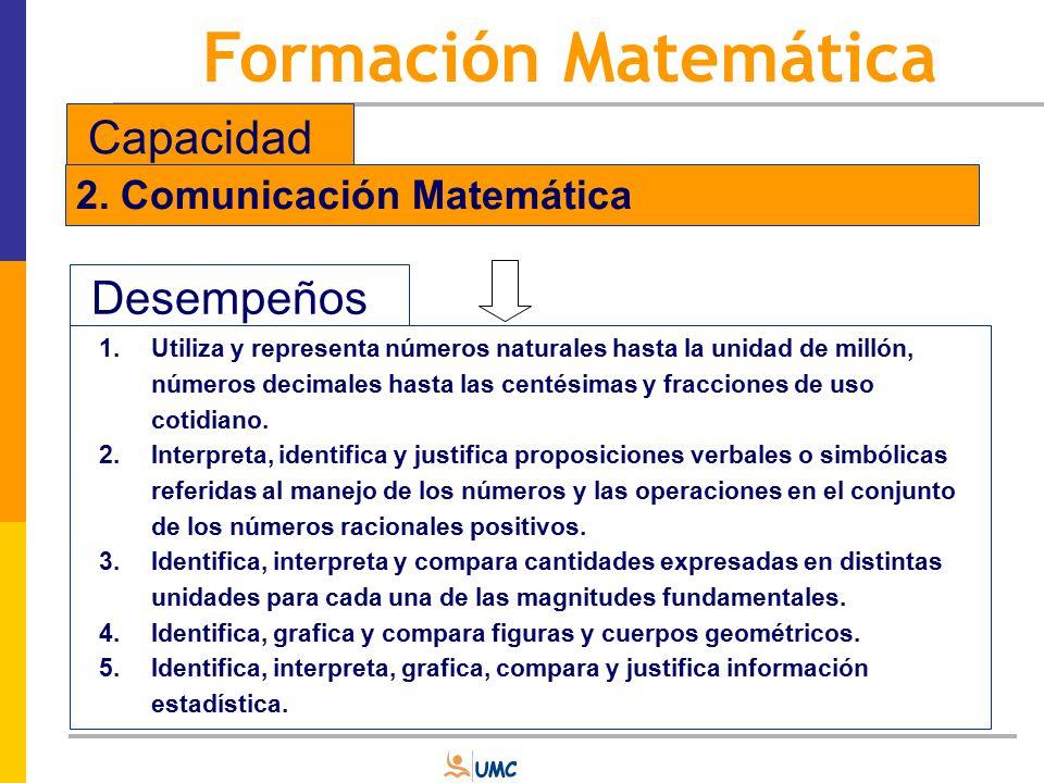 Formación Matemática Capacidad Desempeños 2. Comunicación Matemática
