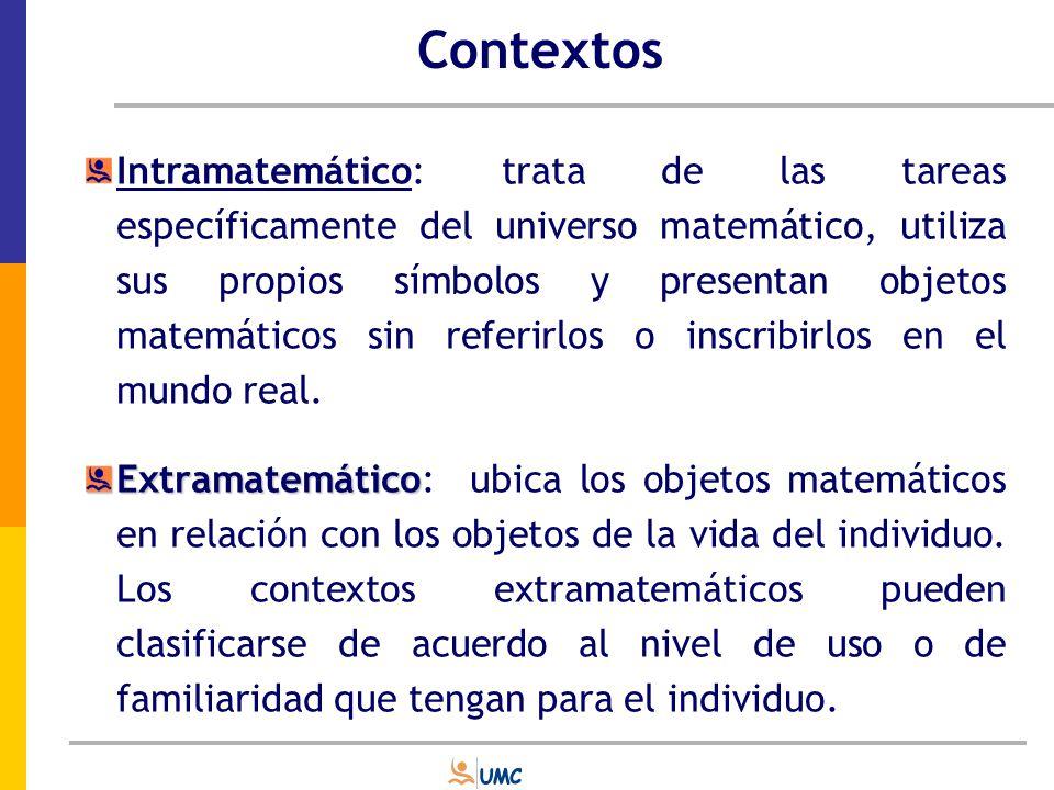 Contextos