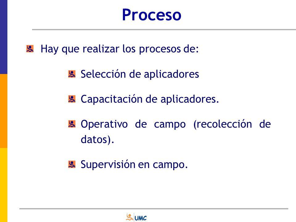Proceso Hay que realizar los procesos de: Selección de aplicadores