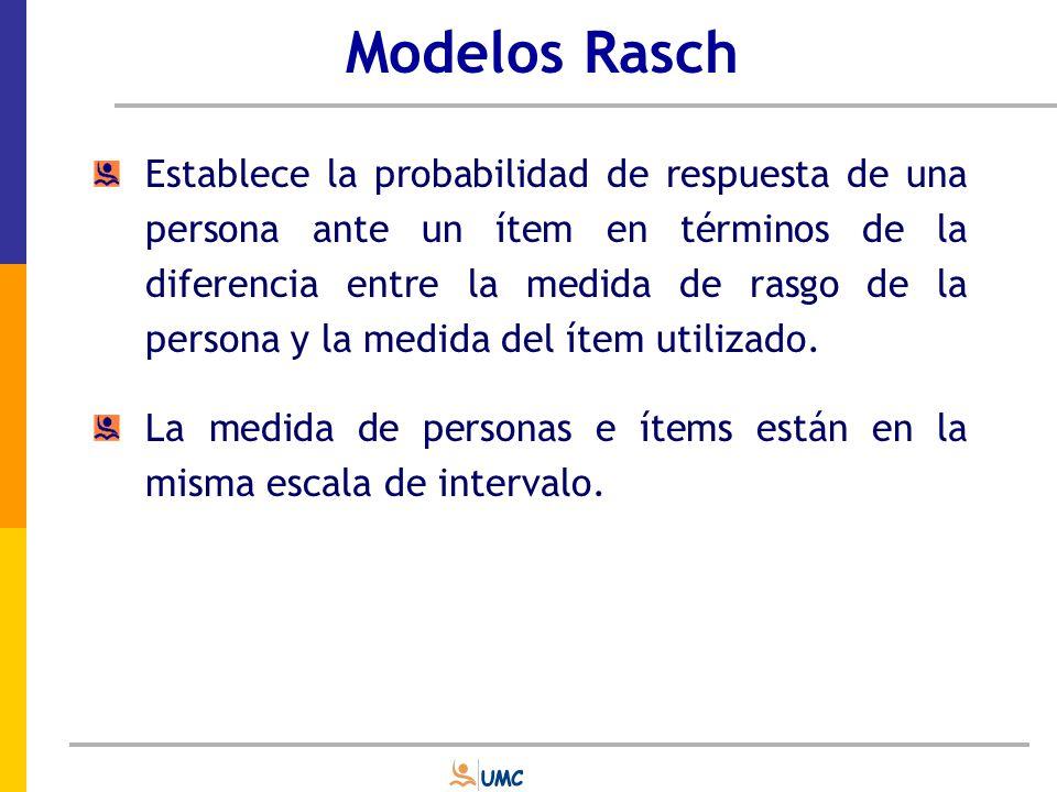 Modelos Rasch