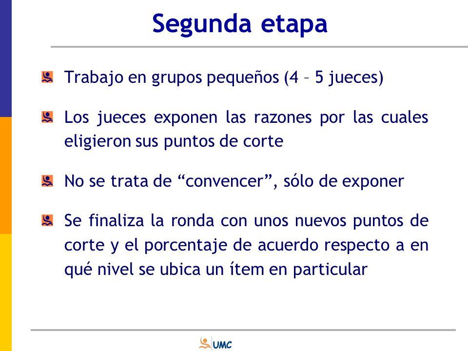 Segunda etapa Trabajo en grupos pequeños (4 – 5 jueces)