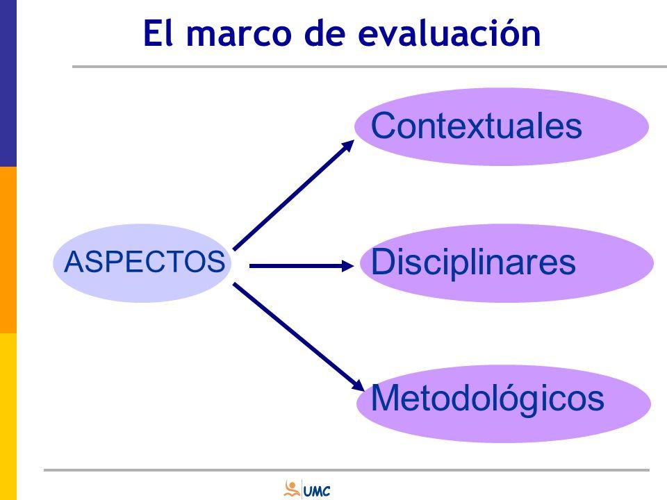 El marco de evaluación Contextuales Disciplinares Metodológicos