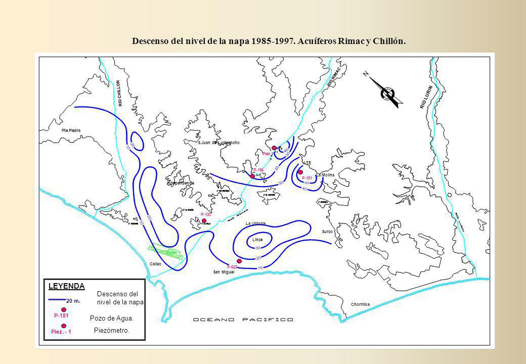 Descenso del nivel de la napa 1985-1997. Acuíferos Rimac y Chillón.